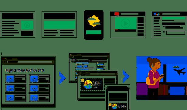 Campagne Display e Remarketing - KAUKY.COM Web Agency Pavia Google Partner