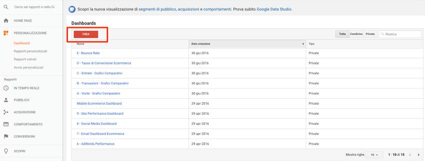Creare nuova dashboard google analytics