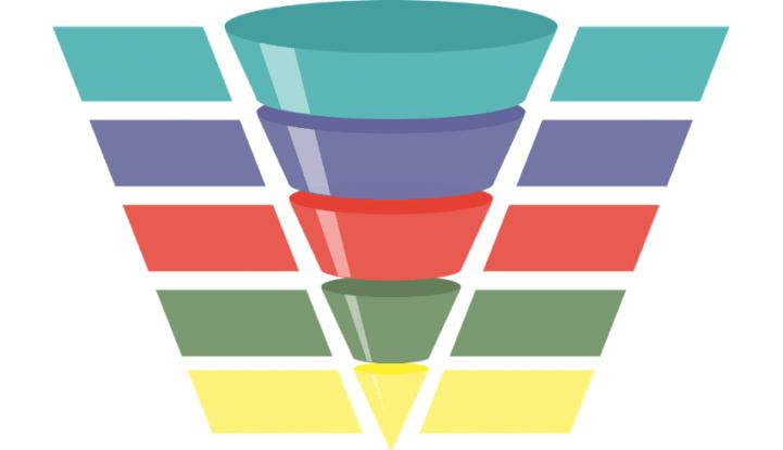 9 cose da sapere sui filtri sulle viste di Google Analytics
