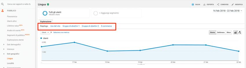 Rapporto Completo Google Analytics