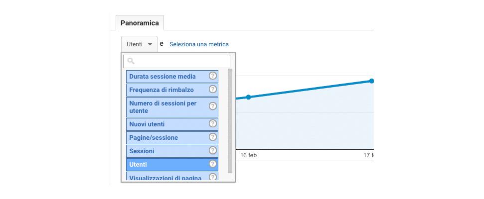 Selettore Metriche Google Analytics