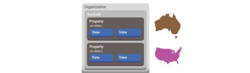 Vista Google Analytics