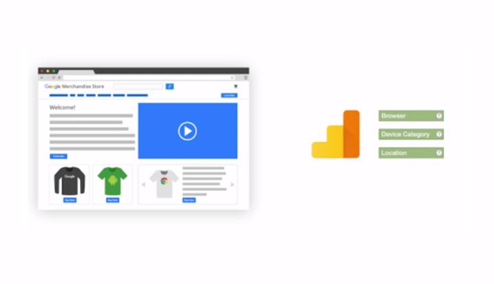 archiviazione dati Google Analytics