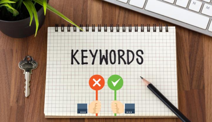 Negative Keywords Parole Chiave a Corrispondenza Inversa